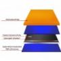 Нагреватели ФлексиХИТ для ускоренного бетонирования
